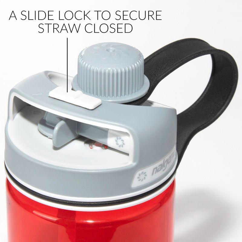 Nalgene Multidrink Oxx Bottle spout lock
